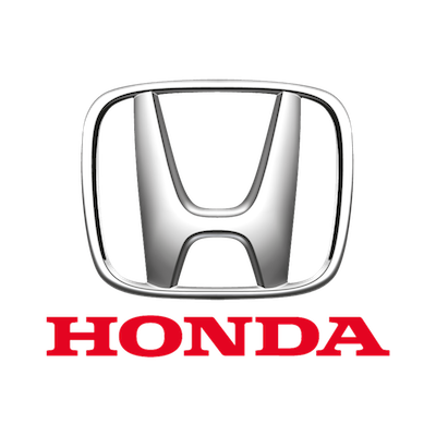 Honda Brand Strategy Analysis