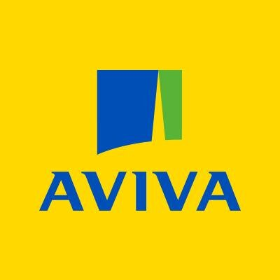 Aviva Brand Strategy Analysis
