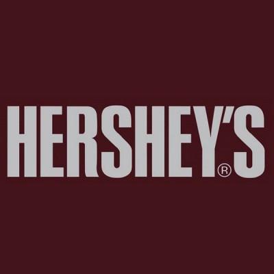 Hershey's Brand Strategy