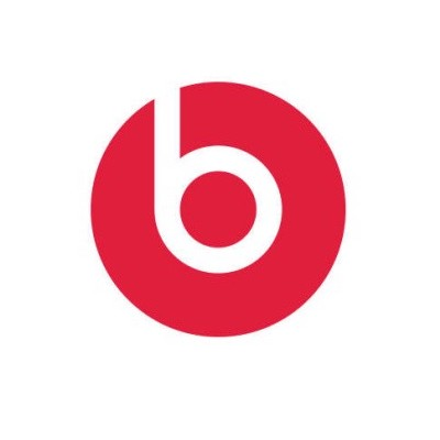 Beats by Dre Brand Strategy